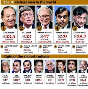 richestpersons_1